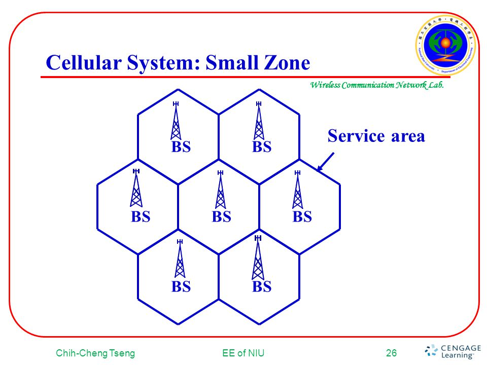 Cellular System: Small Zone