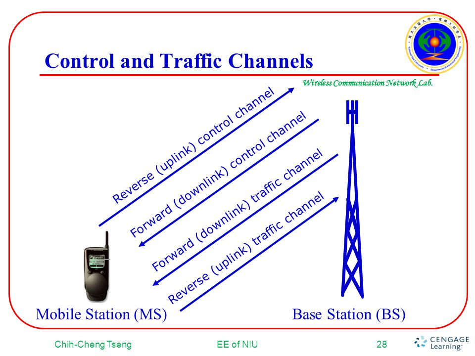 Control and Traffic Channels