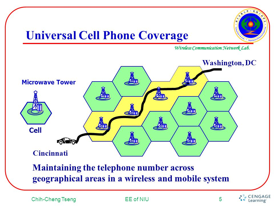 Universal Cell Phone Coverage