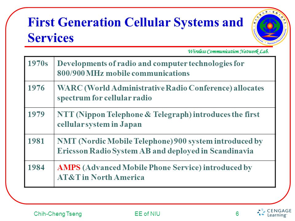 First Generation Cellular Systems and Services