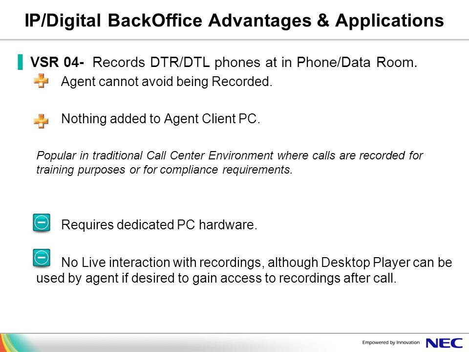 IP/Digital BackOffice Advantages & Applications