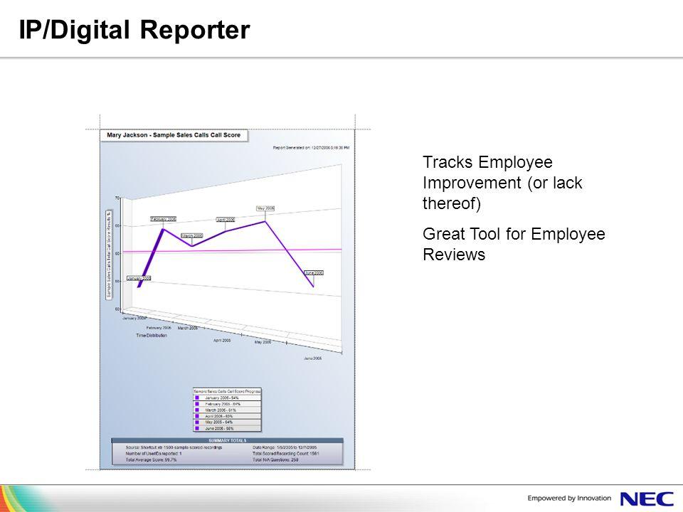 IP/Digital Reporter Tracks Employee Improvement (or lack thereof)