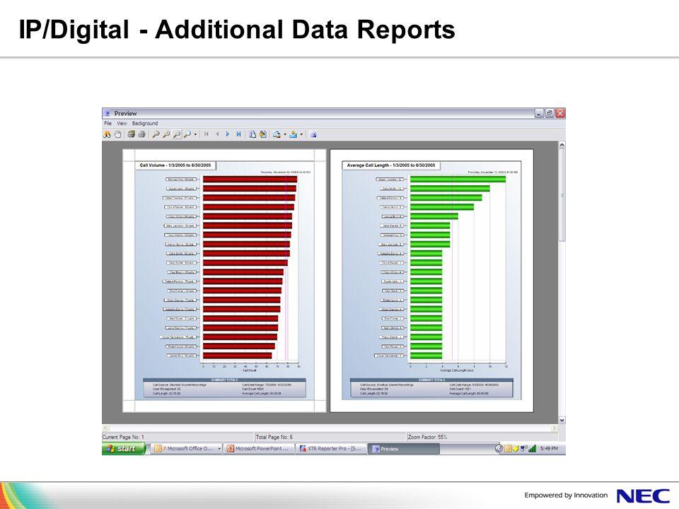IP/Digital - Additional Data Reports