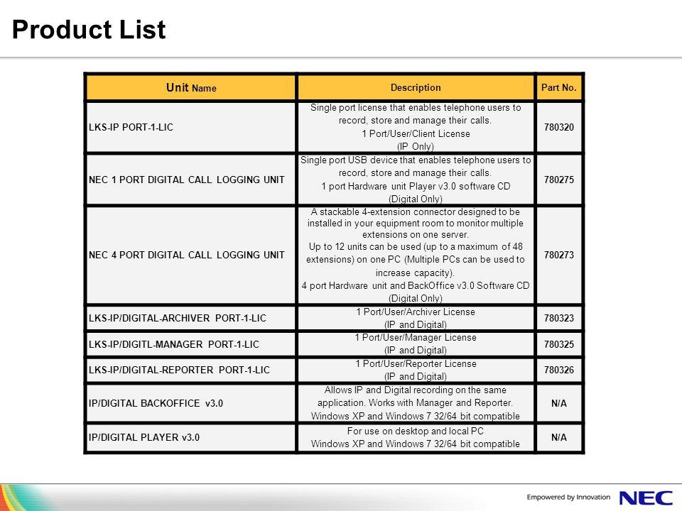 Product List Unit Name Description Part No. LKS-IP PORT-1-LIC