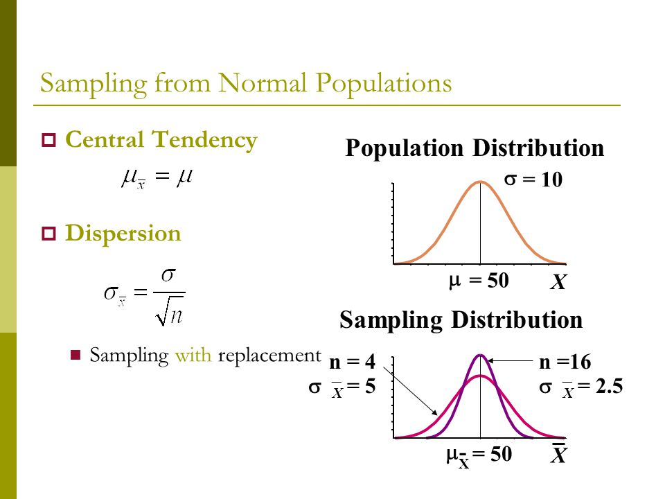 sampling and measures of central tendency Measures of central tendency three of the many ways to measure central tendency are: 1 mean: the average of the data: 2 descriptive measures of a sample are statistics for example, a sample mean is a statistic and a population mean is a parameter.