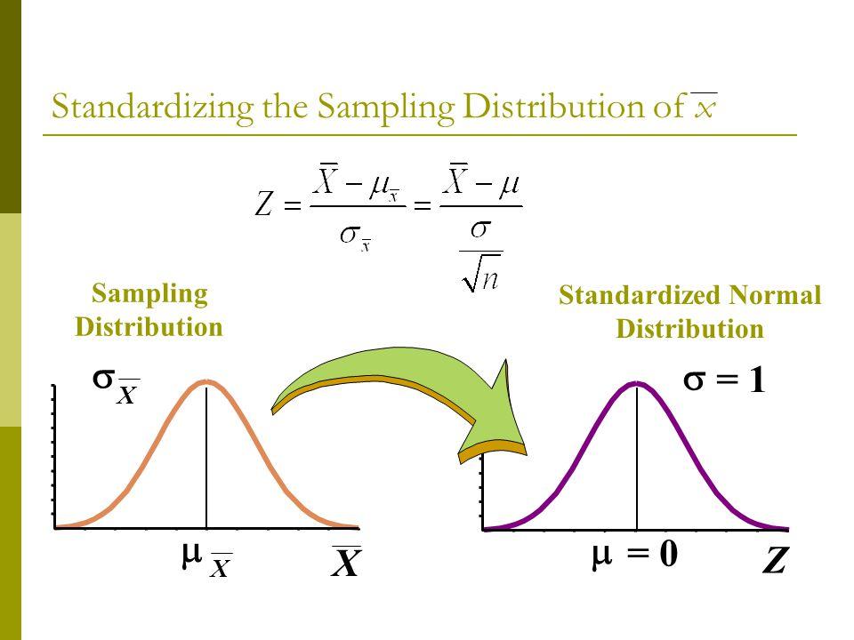 Standardizing the Sampling Distribution of x