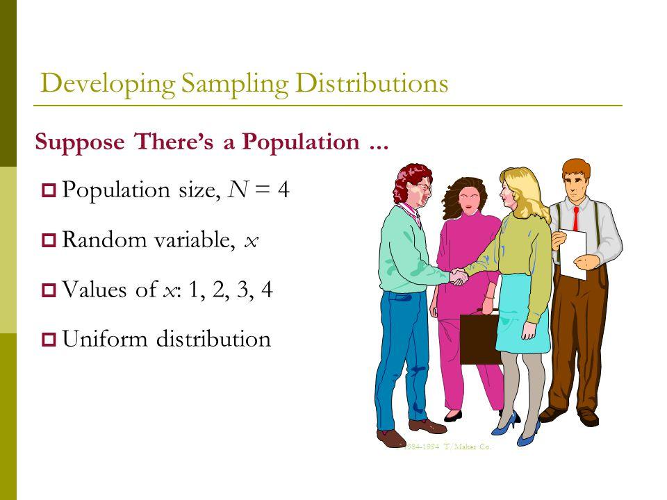 Developing Sampling Distributions