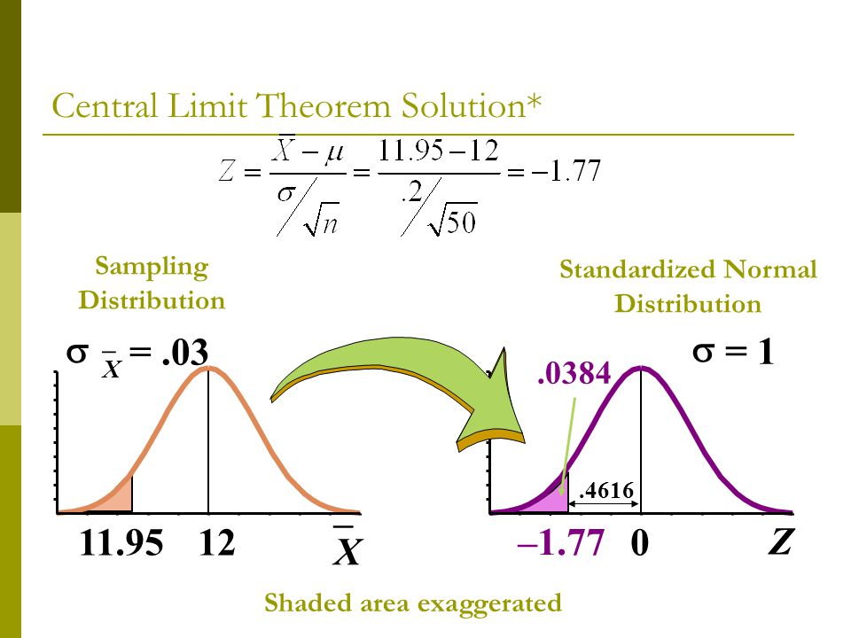the central limit theorem essay I was sick for the lecture on this topic so i am beyond lost on what to do and we don't have a textbook for the class really could use a lifeline.