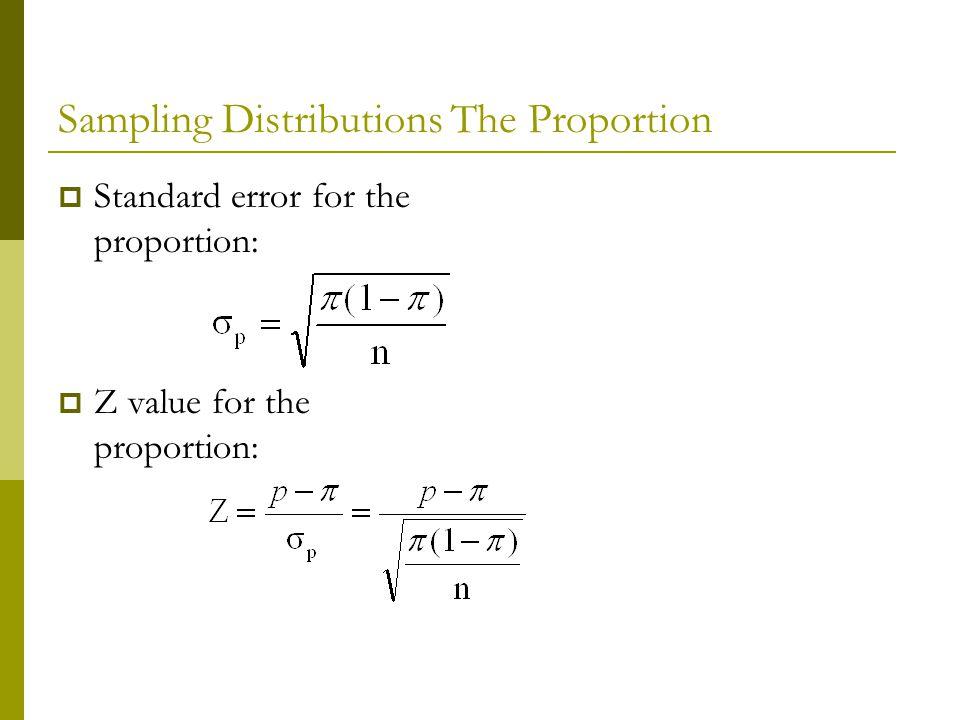 Sampling Distributions The Proportion
