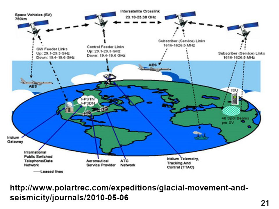 http://www.polartrec.com/expeditions/glacial-movement-and-seismicity/journals/2010-05-06
