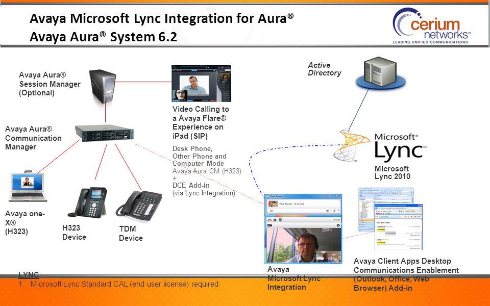 Avaya Microsoft Lync Integration for Aura® Avaya Aura® System 6.2