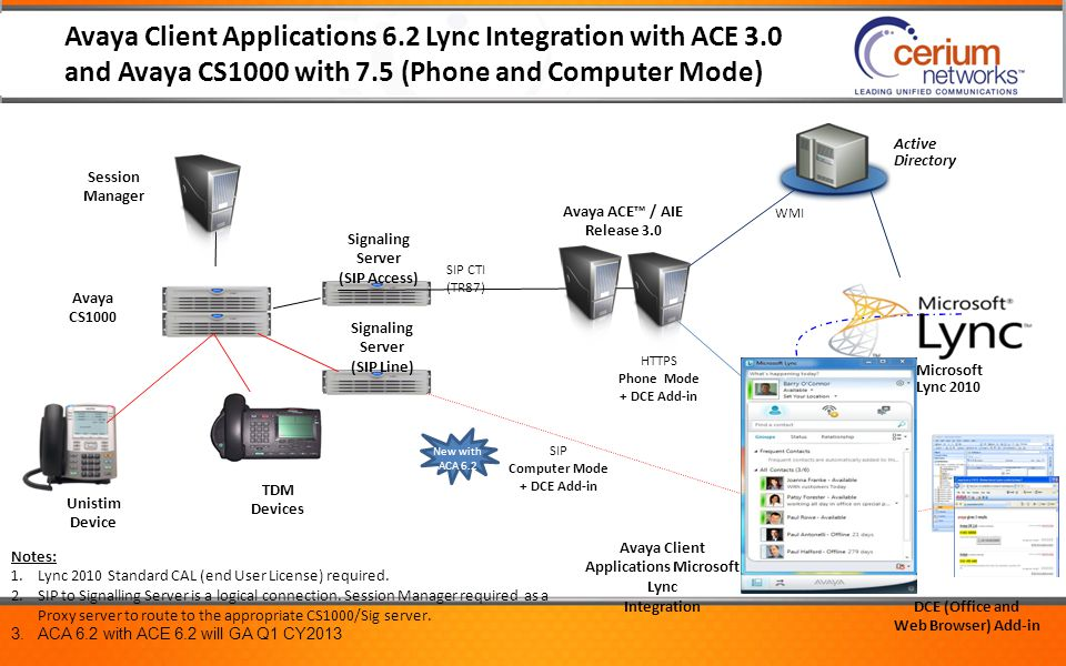 Avaya Client Applications 6. 2 Lync Integration with ACE 3