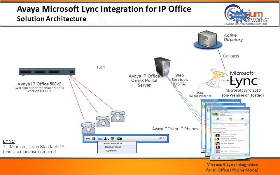 Avaya Microsoft Lync Integration for IP Office Solution Architecture