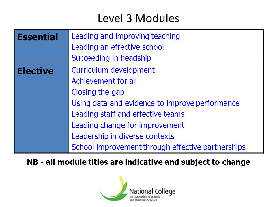 NB - all module titles are indicative and subject to change