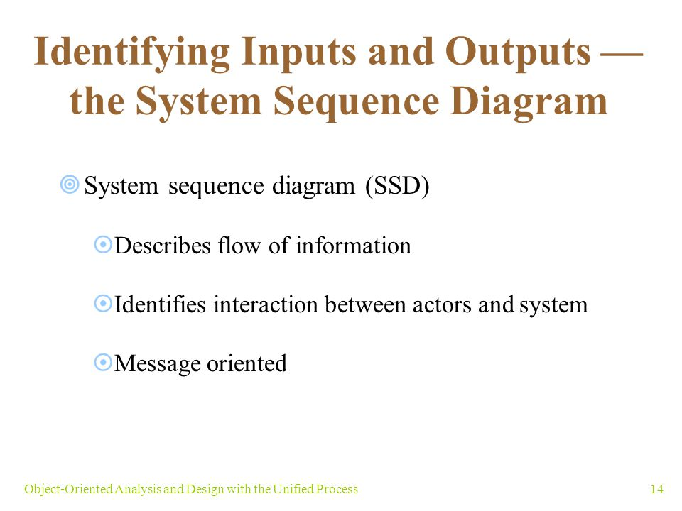 Identifying Inputs and Outputs —the System Sequence Diagram