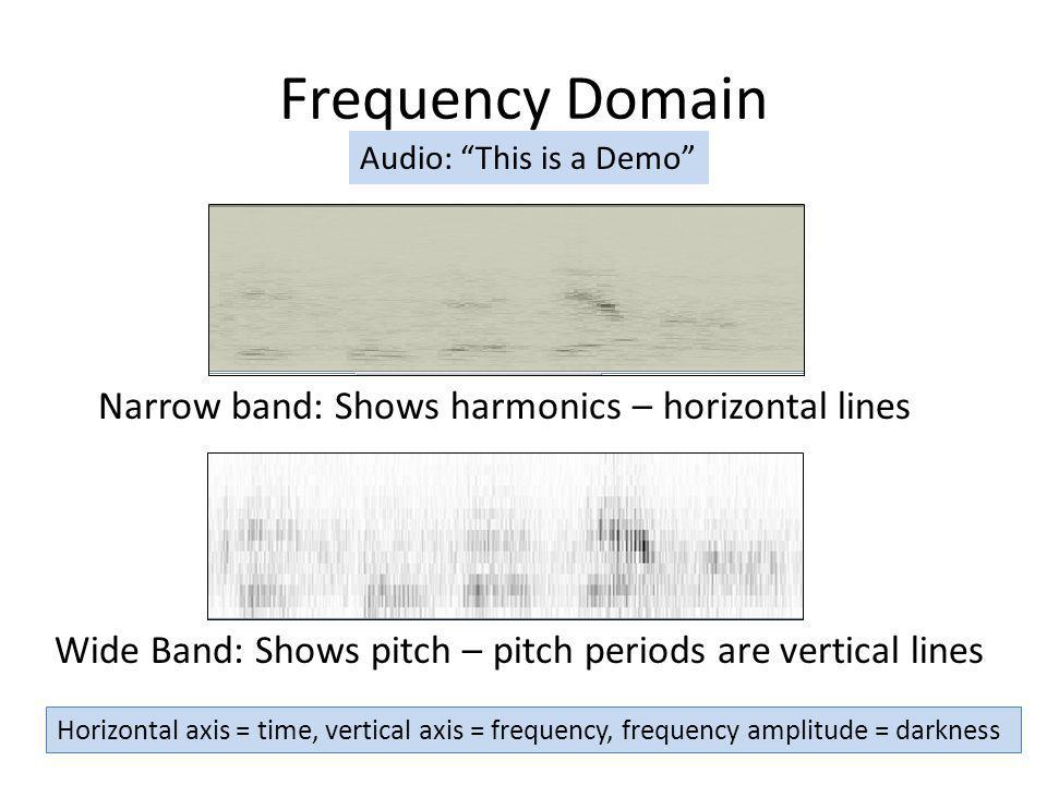 Frequency Domain Narrow band: Shows harmonics – horizontal lines