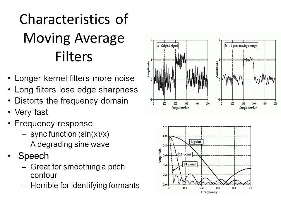 Characteristics of Moving Average Filters