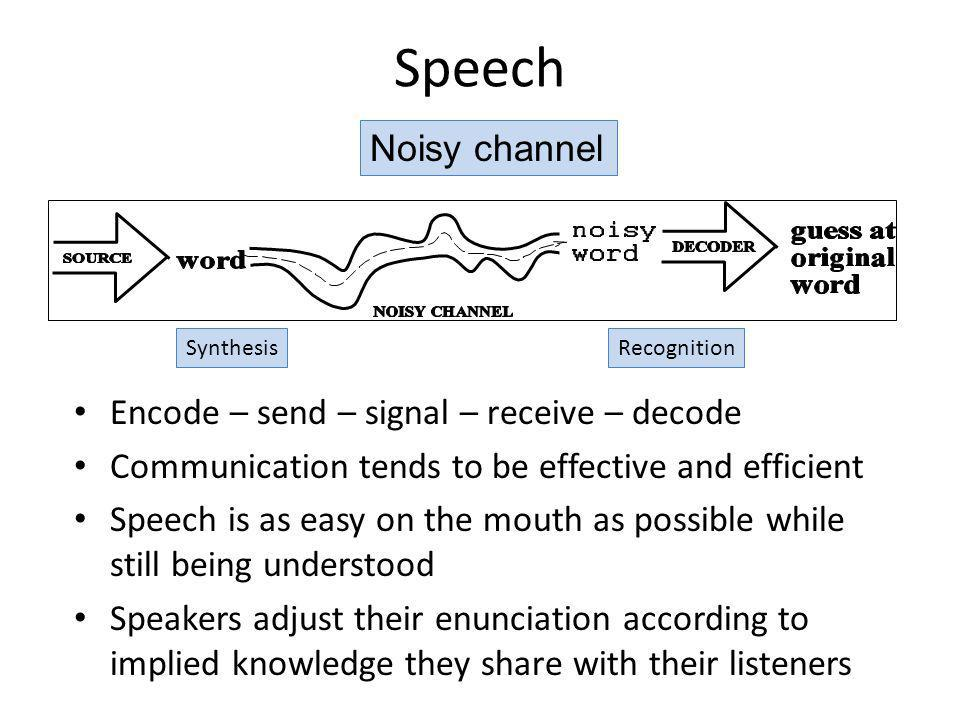 Speech Noisy channel Encode – send – signal – receive – decode