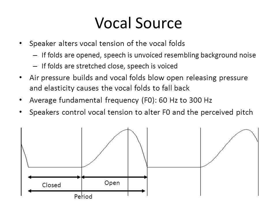Vocal Source Speaker alters vocal tension of the vocal folds