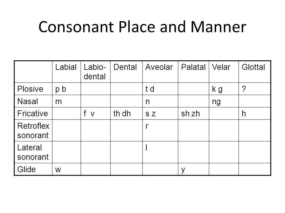 Consonant Place and Manner