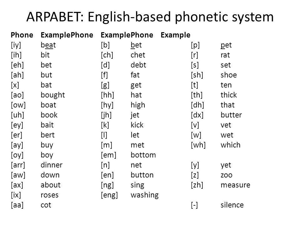 ARPABET: English-based phonetic system