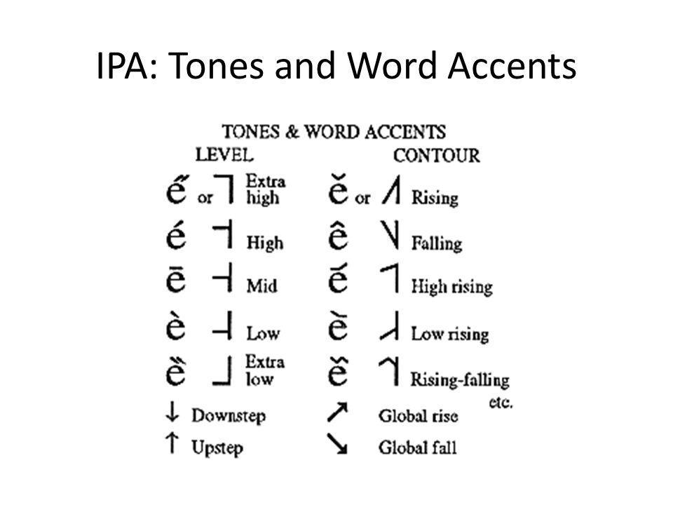 IPA: Tones and Word Accents