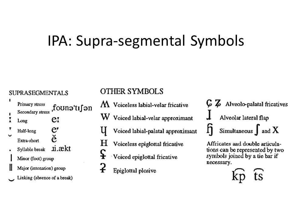 IPA: Supra-segmental Symbols