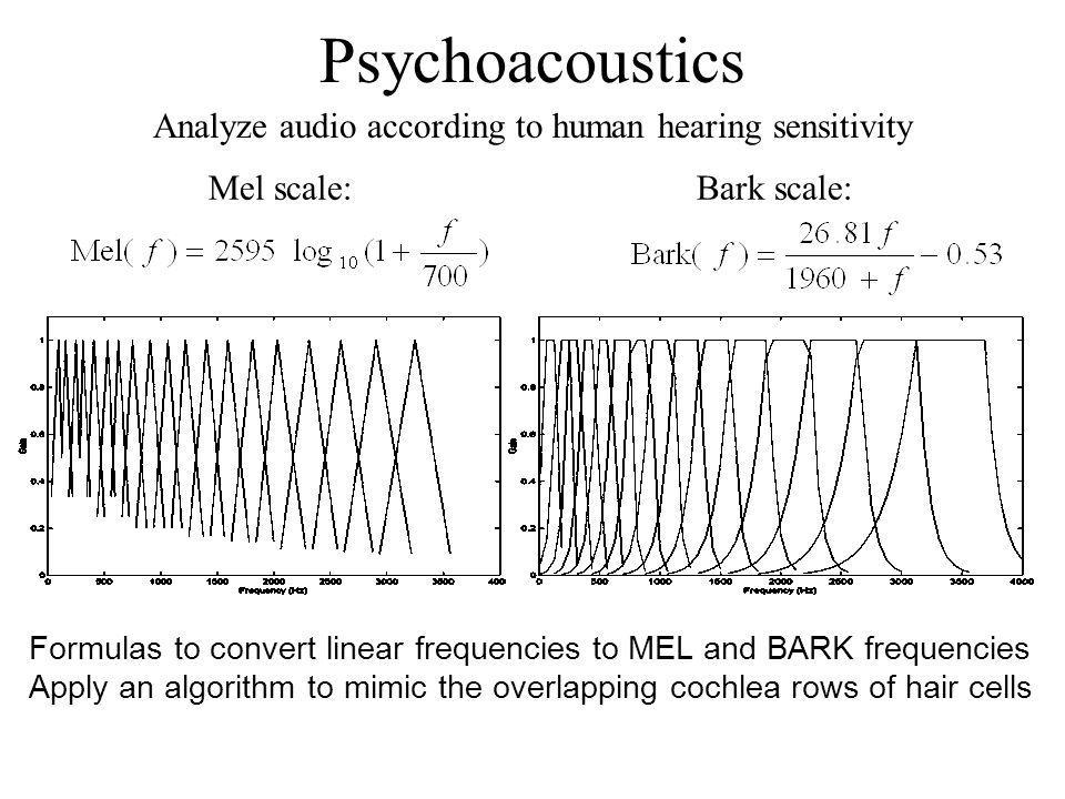 Psychoacoustics Analyze audio according to human hearing sensitivity