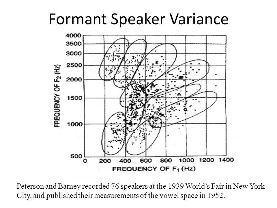 Formant Speaker Variance