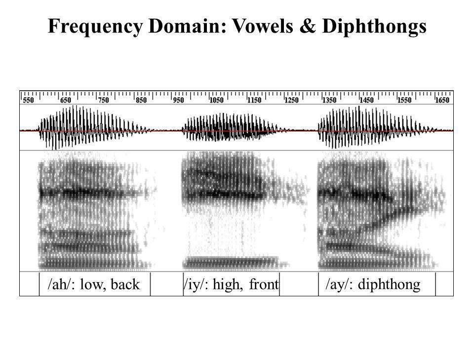 Frequency Domain: Vowels & Diphthongs
