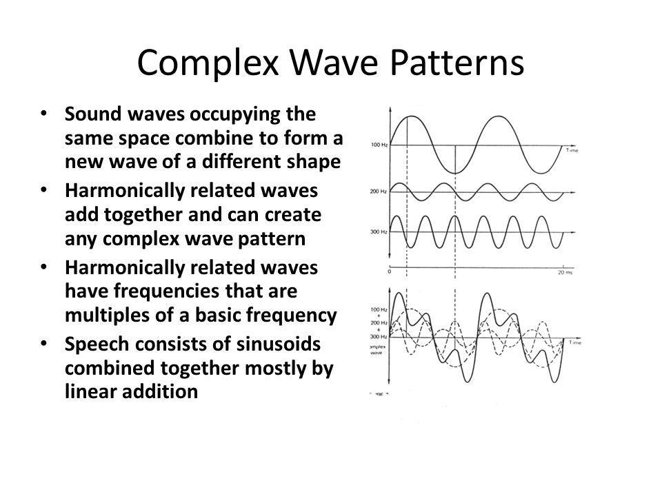 Complex Wave Patterns Sound waves occupying the same space combine to form a new wave of a different shape.