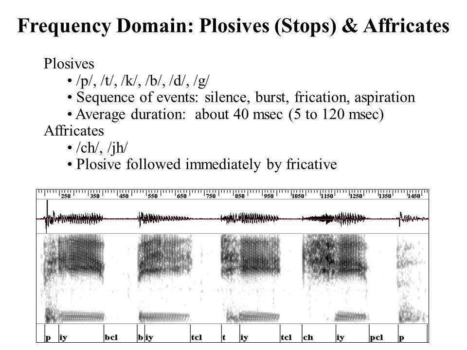 Frequency Domain: Plosives (Stops) & Affricates