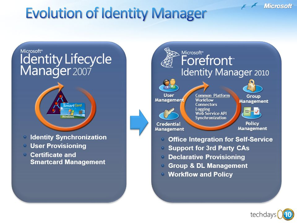 Evolution of Identity Manager