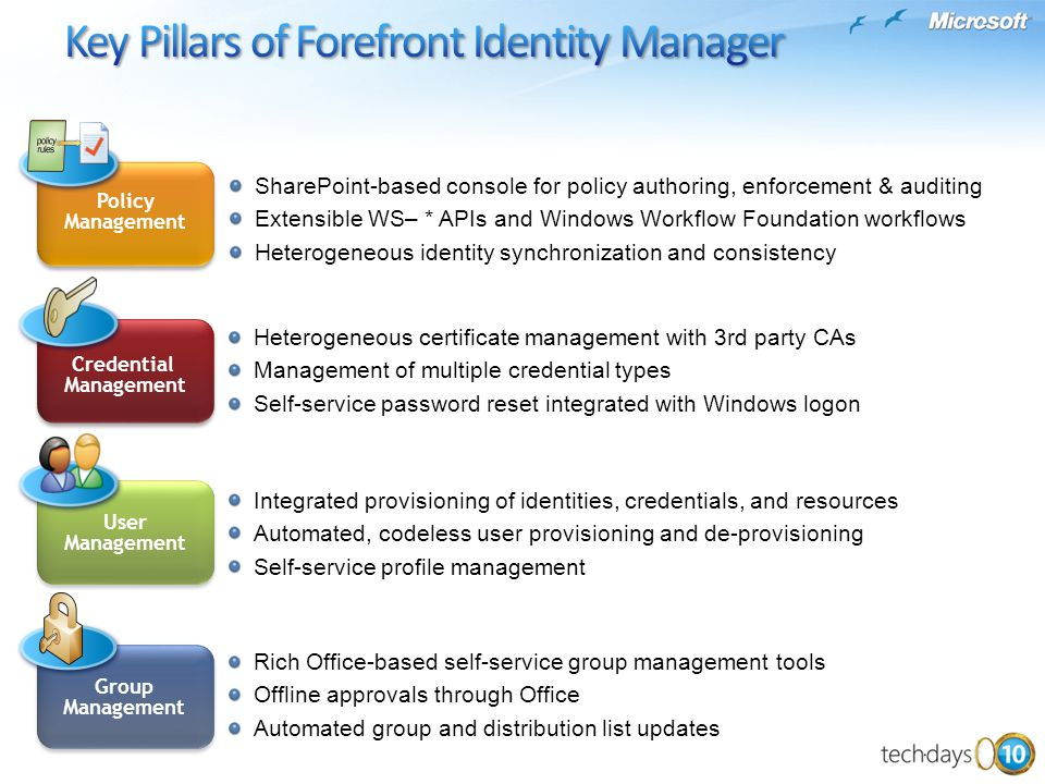 Key Pillars of Forefront Identity Manager