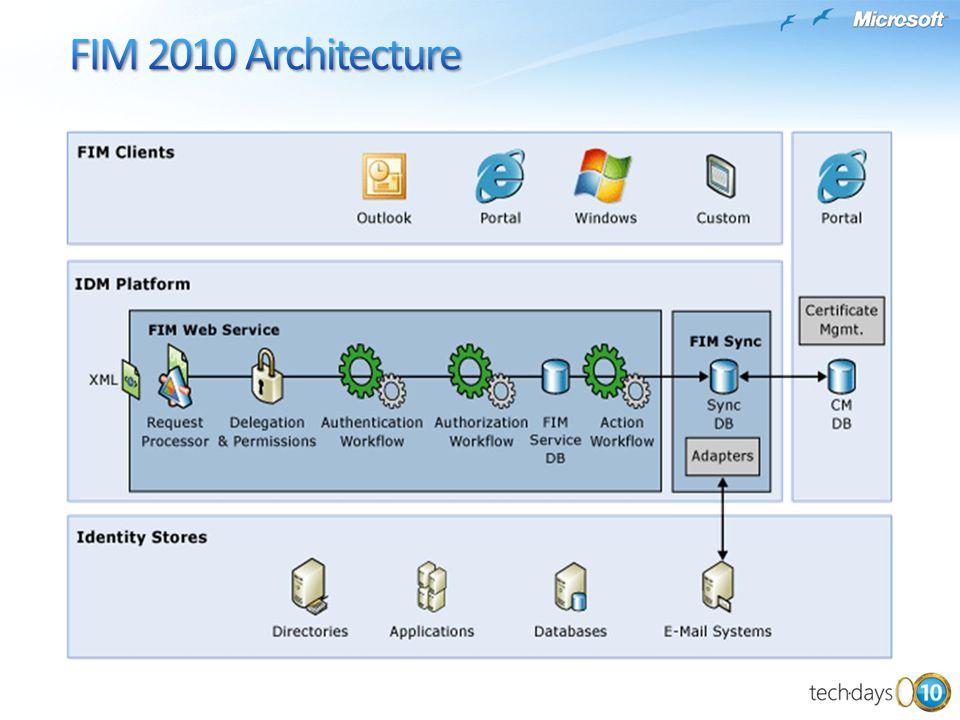 FIM 2010 Architecture