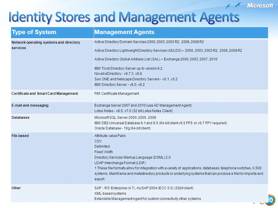 Identity Stores and Management Agents