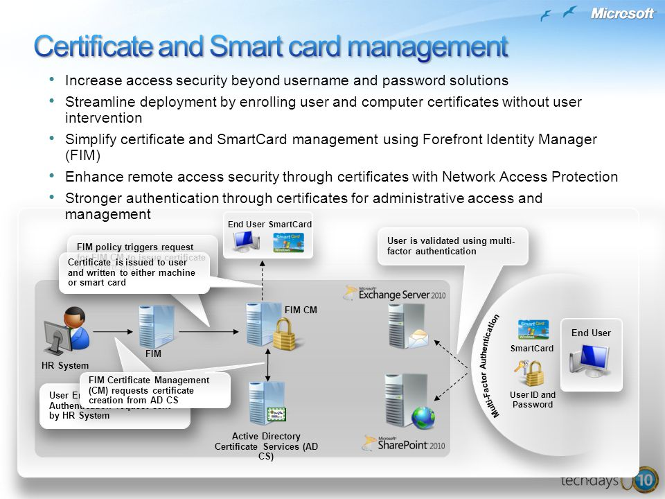 Certificate and Smart card management