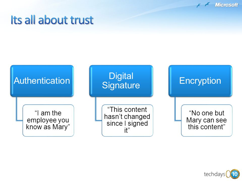Its all about trust Authentication Digital Signature Encryption
