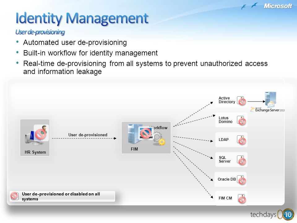 Identity Management User de-provisioning