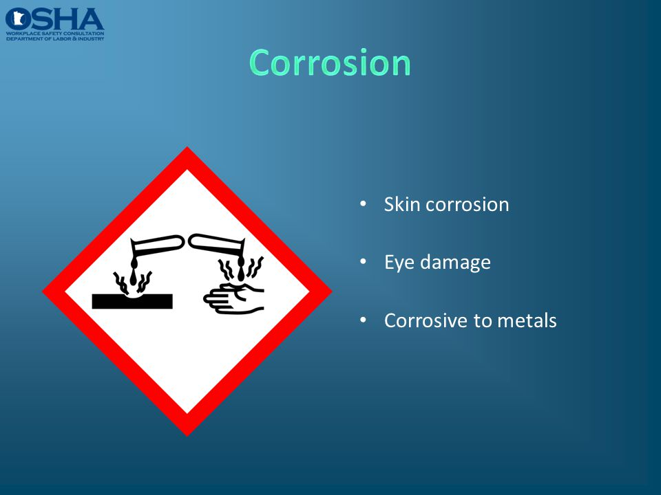 Corrosion Skin corrosion Eye damage Corrosive to metals