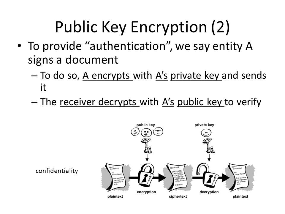 Public Key Encryption (2)
