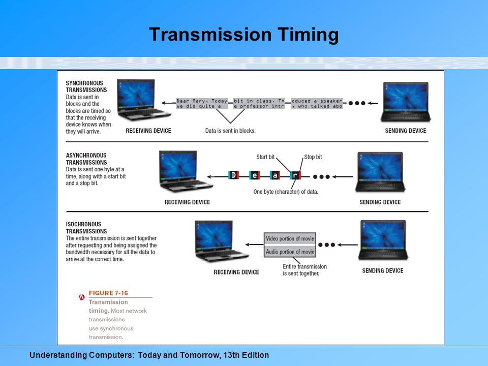Transmission Timing