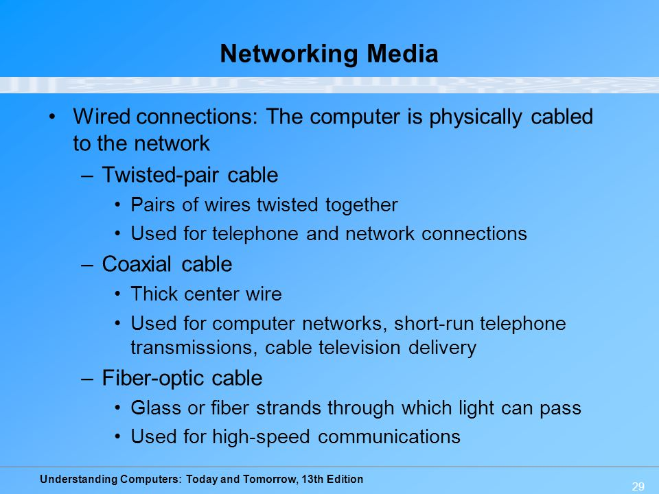 Networking Media Wired connections: The computer is physically cabled to the network. Twisted-pair cable.