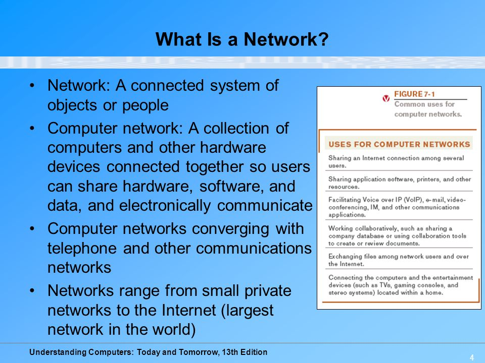 What Is a Network Network: A connected system of objects or people