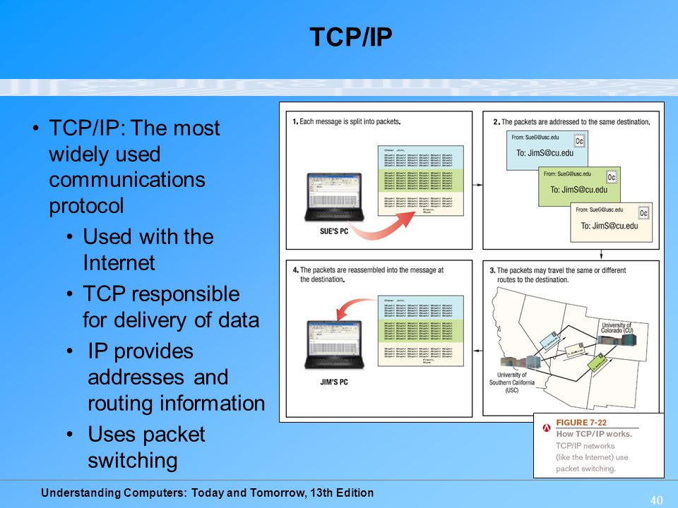 TCP/IP TCP/IP: The most widely used communications protocol