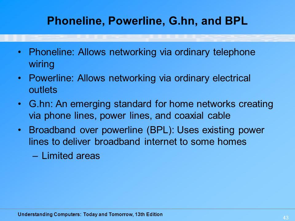 Phoneline, Powerline, G.hn, and BPL
