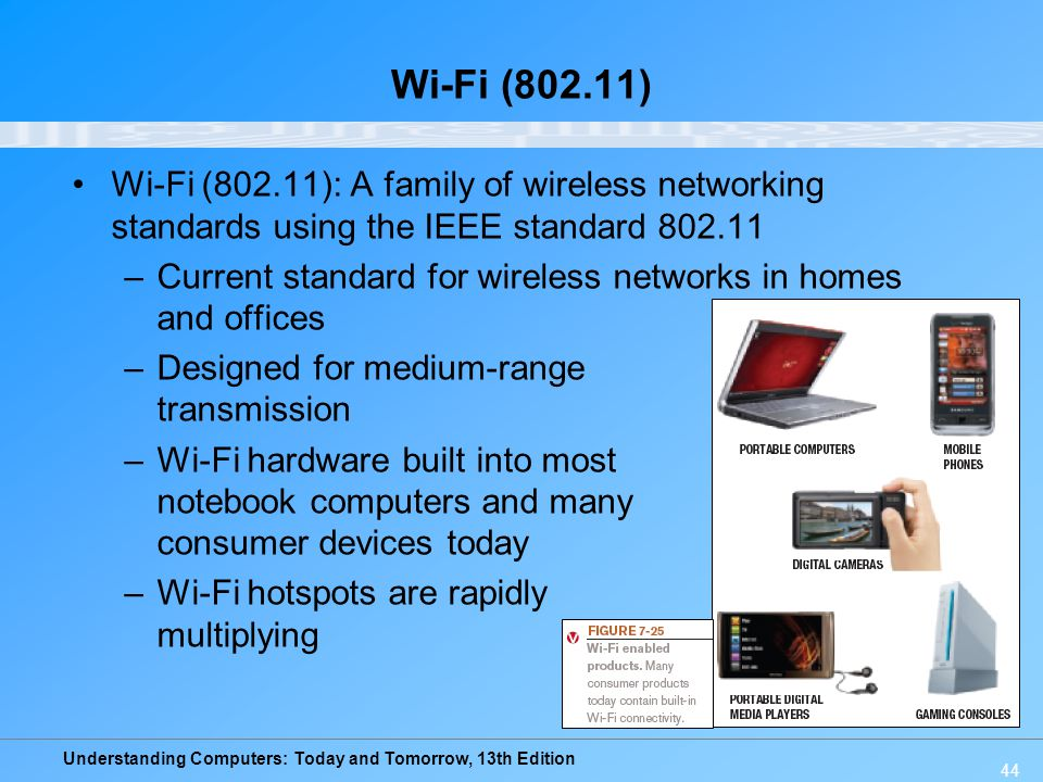 Wi-Fi (802.11) Wi-Fi (802.11): A family of wireless networking standards using the IEEE standard 802.11.