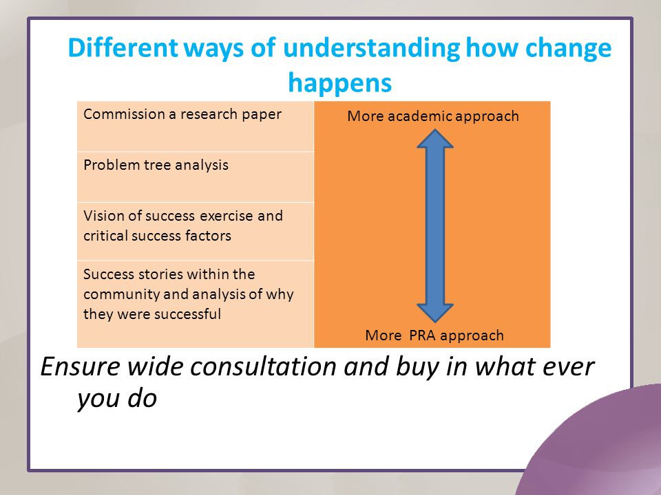 Different ways of understanding how change happens