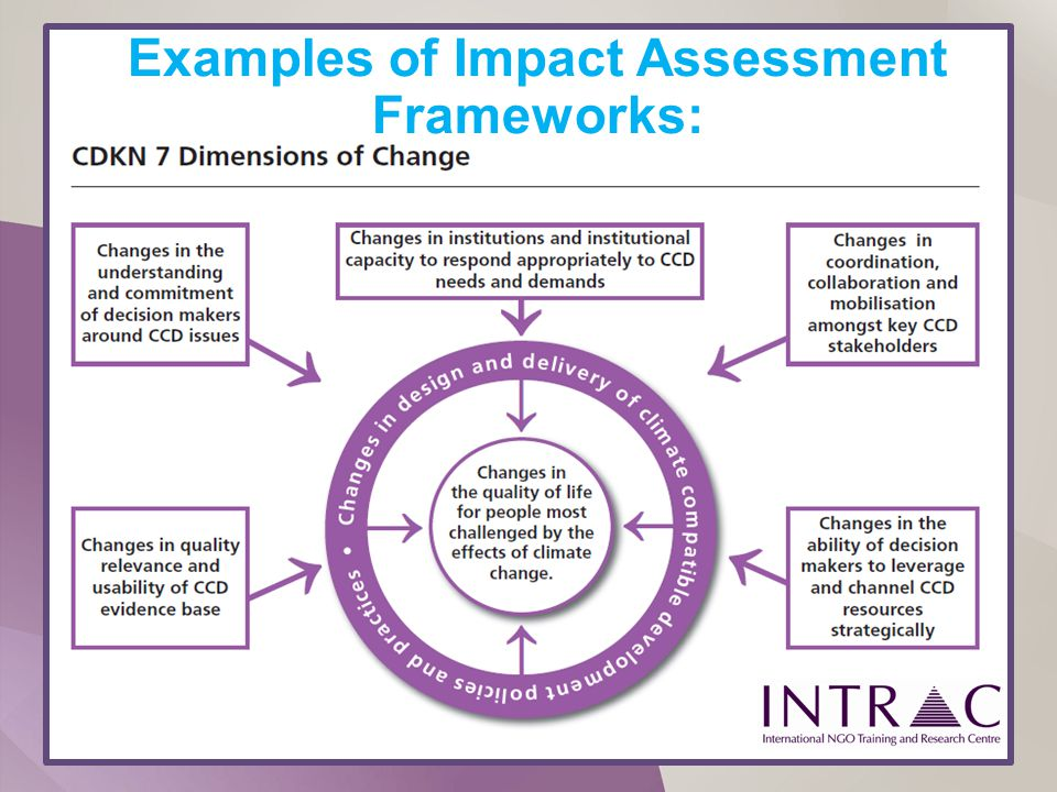 Examples of Impact Assessment Frameworks: