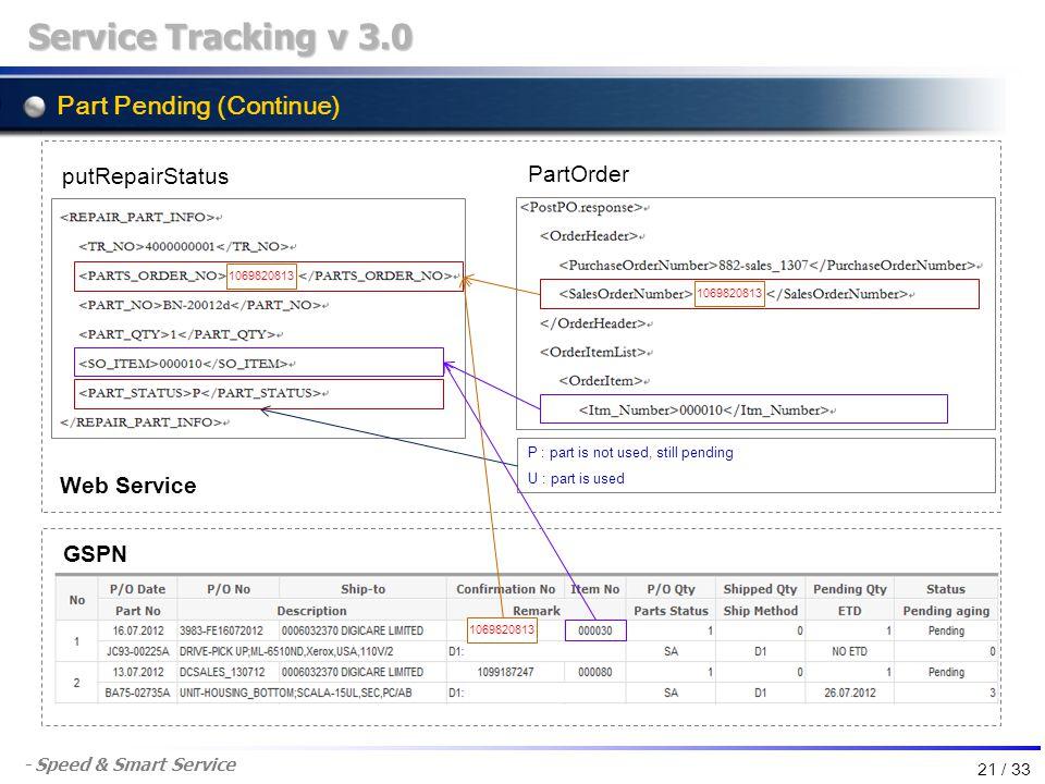 Service Tracking v 3.0 Part Pending (Continue) putRepairStatus